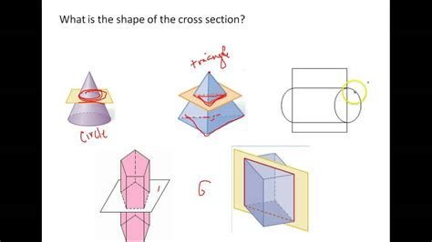 cross section of a 3d shape geometry b lesson 21 cross sections 2 youtube