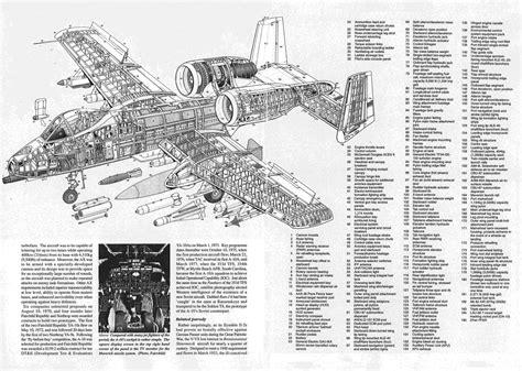 site plan drawing a10 a10 warthog cutaway military aircraft pinterest a10