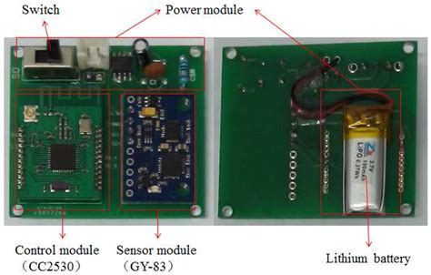 design of home automation network based on cc2530 sensors free full text wearable sensors for remote autos