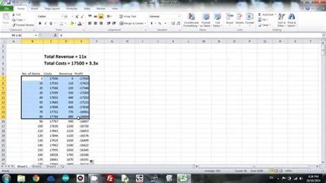excel magic trick 744 break even analysis formulas chart plotting break even excel youtube