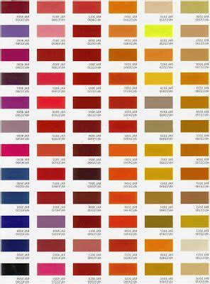 asian paint interior colour catalogue asian paints