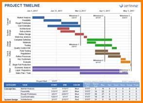 9  timeline template excel   student resume format