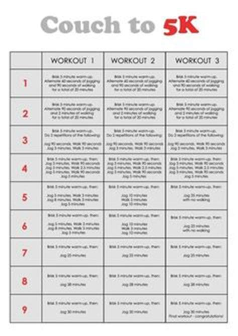 couch to 5k chart 5 prenatal yoga poses to help alleviate sciatic and lower