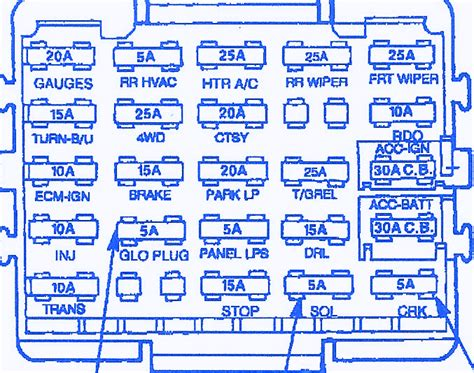 gmc sierra  sle  fuse boxblock circuit breaker
