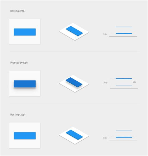 google design buttons mobile do material design s floating action buttons