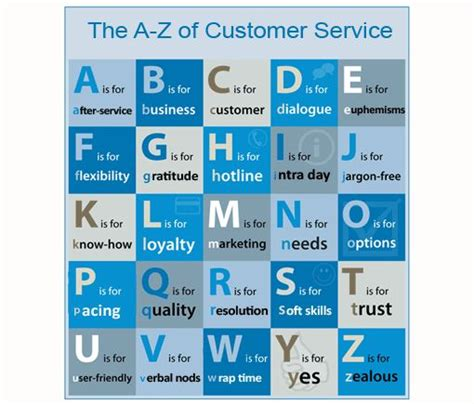 email customer service first media 54 best images about understanding customer service on