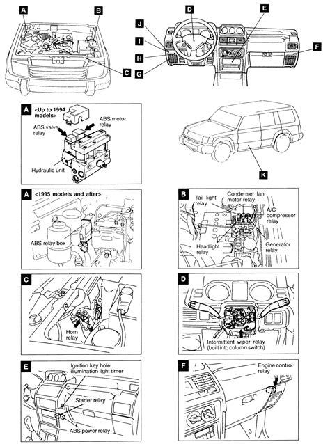 manual repair free 2009 mitsubishi endeavor electronic valve timing fuse box mitsubishi galant es 2004 mitsubishi auto wiring diagram
