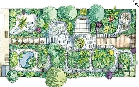 garden planning plan for small garden illustration by liz pepperell