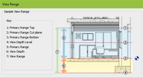 revit tutorial view range revit and pizza fundamental revit display concepts view
