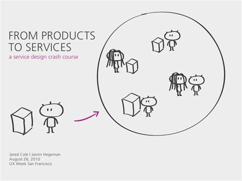 wassergläser design from products to services a service design crash course