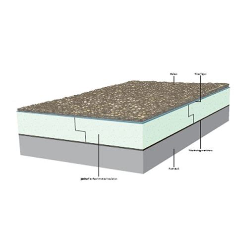 flat roof insulation images