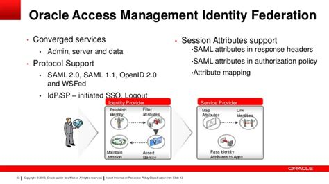 tutorial oracle identity manager con8834 bring your own identity final