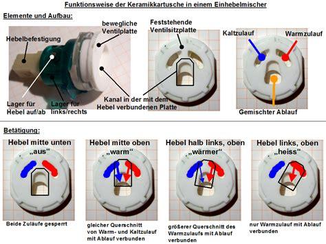 Mischbatterie Badewanne Reparieren by Mischbatterie Dusche Unterputz Unterputz Funktion