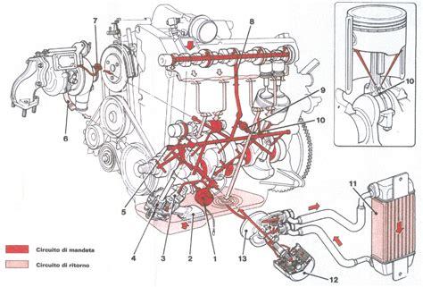 L 4285 C Nel Premium 1999 fiat punto gt turbo il soffio della potenza