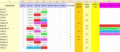 Loser Excel Spreadsheet loser excel spreadsheet buff
