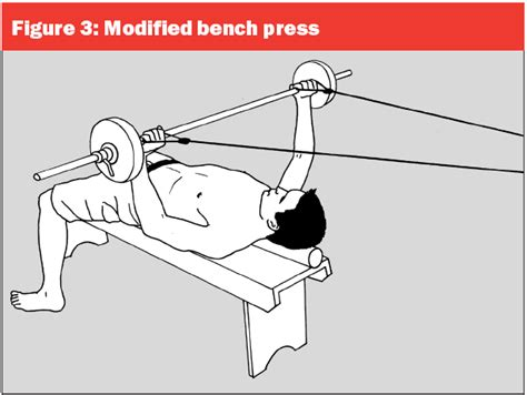 ac joint pain bench press bench press is it a dangerous workout exercise peak