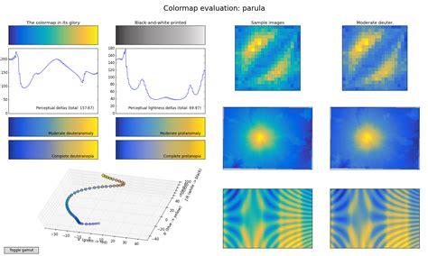 which color matplotlib colormaps