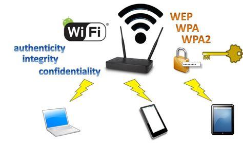 Jaringan Wifi sistem keamanan pada jaringan wifi part 1