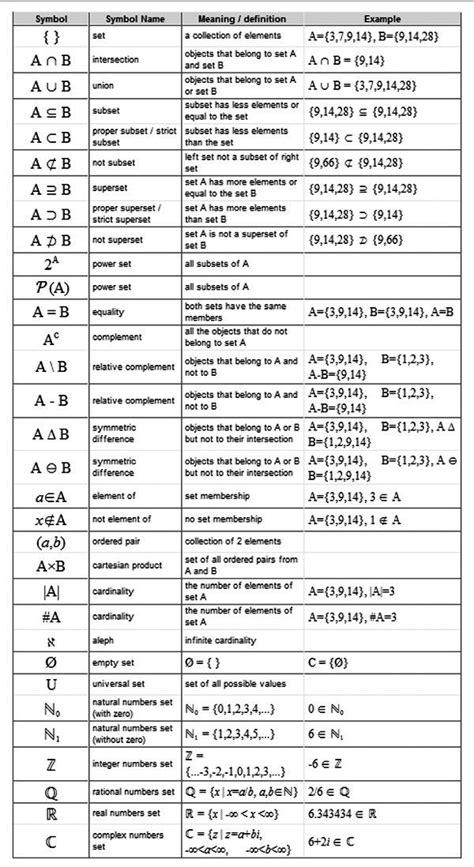 pattern grading for dummies 8 best formulas sheets images on pinterest statistics