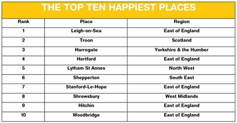 happiest places to live in the us where is the happiest place to live property news