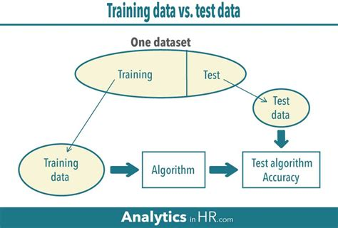 statistics tutorial online video 9 hr analytics terms you should know analytics in hr