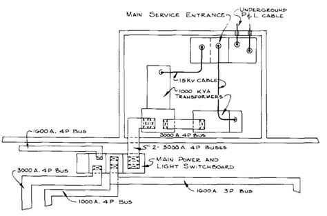 electrical schematic service entrance symbol wiring