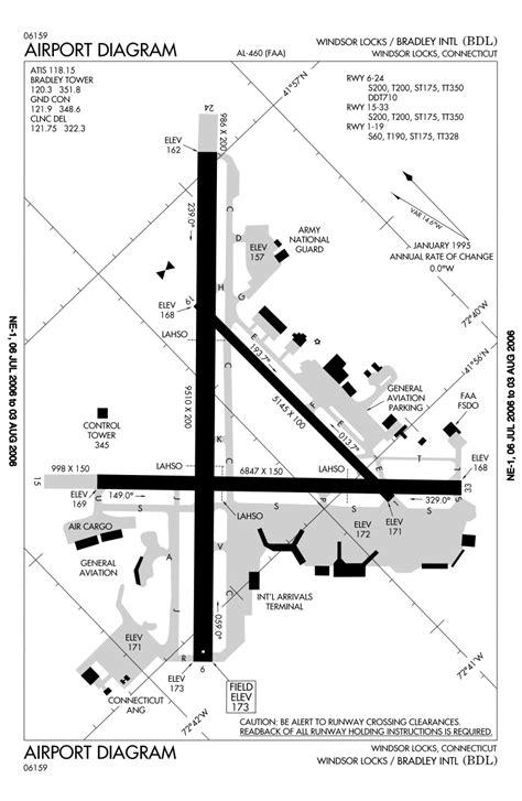 airport diagram file bdl airport diagram png wikimedia commons