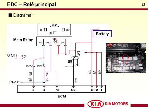 2007 kia stereo wiring diagram 2002 kia stereo