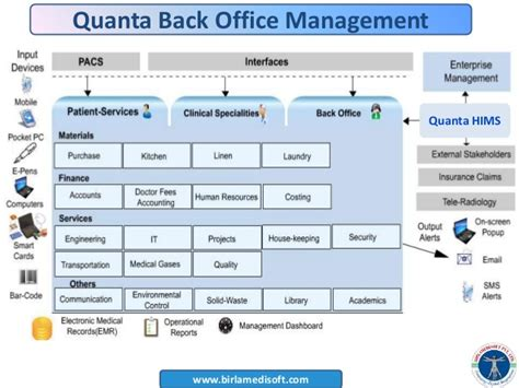 back office workflow quanta services autos post