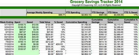 Grocery Spreadsheet by Spending Saving Archives Charmingly Modern