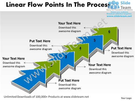 Ppt Linear Demo Create Flow Chart Powerpoint Points The Process Busin Powerpoint Template Process Flow