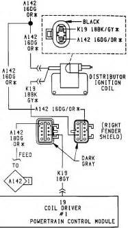 88 cherokee ignition switch wiring diagram get free