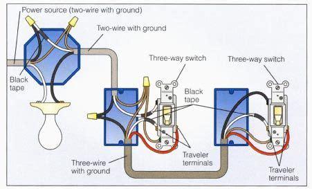 3 way power at light diagram basement remodel