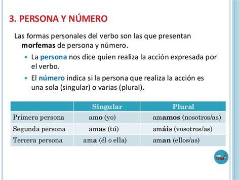 libro las personas del verbo el verbo