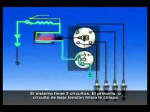 componentes del sistema de encendido flv youtube