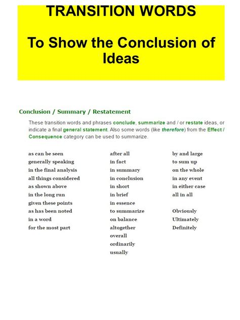 Conclusion Words For Essays by Informative Paragraph Writing Ppt