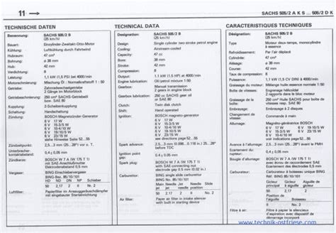 Sachs Motor Technische Daten by Sachs 505 2 Motor Reparaturanleitung