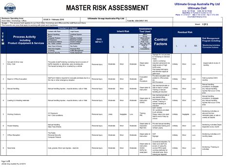 ohs risk assessment template machine operator description templates 11 free sle