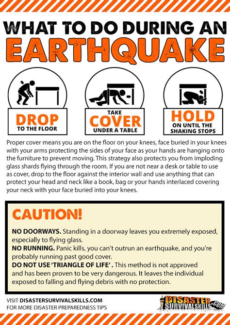 Which Floor Is Safest During An Earthquake - where is the safest place to be during an earthquake
