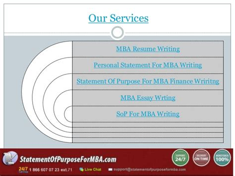 Will Fafsa Cover Mba Degree by Personal Statement For Mba In Finance