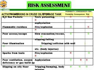 Evacuation Floor Plan ngi risk assessment