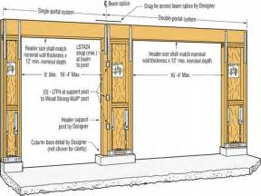 Standard Car Garage Size by Typical Two Car Garage Door Size Wageuzi
