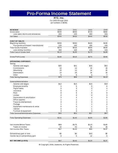pro forma financial statement template pro forma income statement template construction company