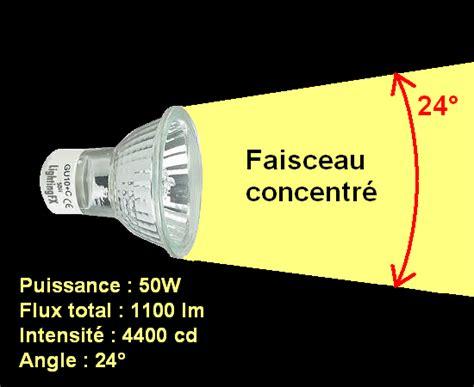 conversione lumen candele conversion lumen candela et st 233 radian astuces pratiques