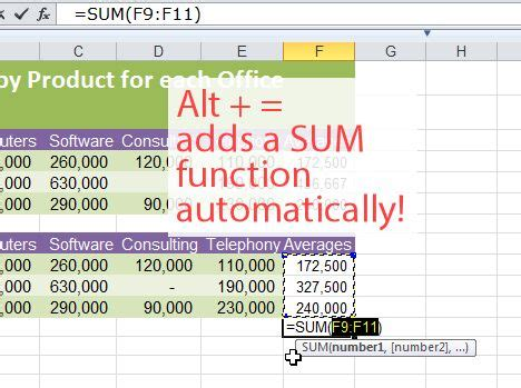 Excel Tipps Und Tricks F Uuml excel automatic sum function 5 cool excel 2010 tips and