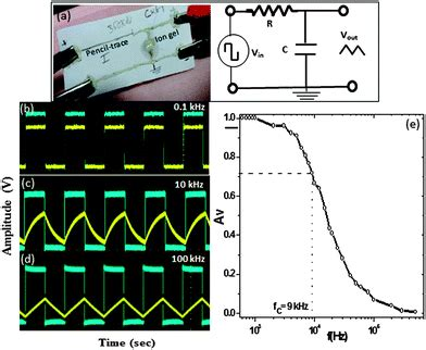 capacitor charging effect effect of resistance on charging a capacitor 28 images the back shed visual effect of