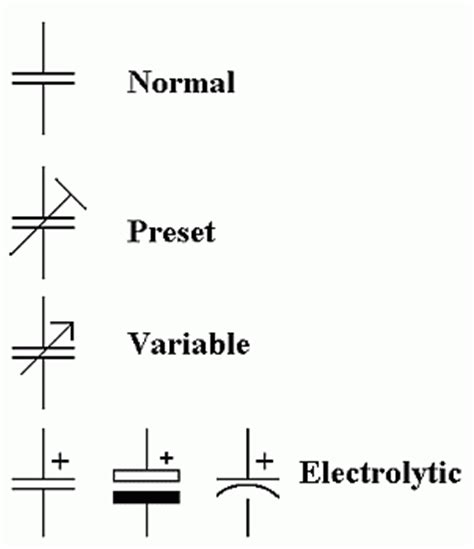 symbol for an electrolytic capacitor pics for gt electrolytic capacitors symbol