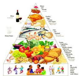 the pros and cons of the mediterranean diet