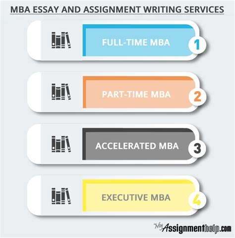 Booth Part Time Mba Essay Analysis by Best Mba Essay Mba Essay Writing Help Services