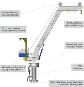 overhead crane pendant wiring diagram overhead get free image about wiring diagram